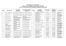 ksü ziraat fakültesi 2013-2014 akademik yılı bahar yarıyılı yatay