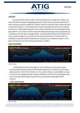 12.05.2014 AUD/USD Avustralya Merkez Bankası 6 Mayıs tarihinde