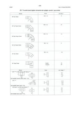 HavaEk-3 - Deneysan
