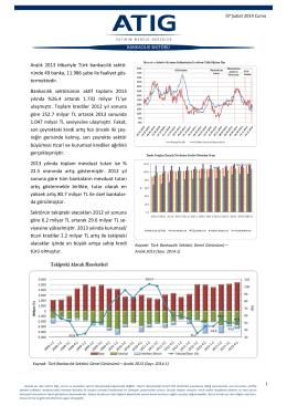 Aralık 2013 itibariyle Türk bankacılık sektö