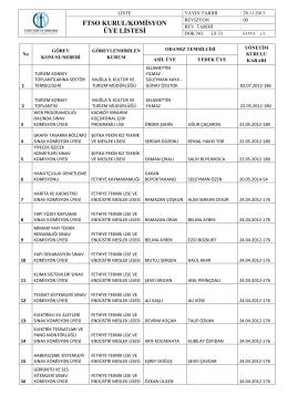 Kurul Komisyon Listesi
