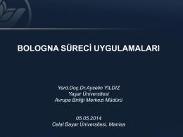 Bologna Süreci Uygulamaları
