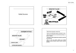 (Microsoft PowerPoint - KGS Kalite Kavram\375.ppt [Uyumluluk Modu])