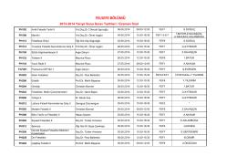 Fen-Edebiyat Fakültesi 2013-2014 Eğitim