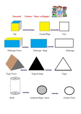 Geometrik Cisimlerin Yüzleri ve Bölgeleri
