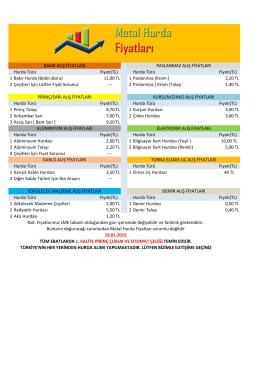 Güncel Fiyat Listesi - Metal Hurda Fiyatları