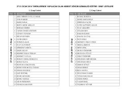 Grup No Adı Soyadı Grup No Adı Soyadı 27-31 Ocak 2014