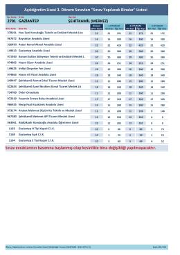 GAZİANTEP ŞEHİTKAMİL (MERKEZ) 2701 Açıköğretim Lisesi 3