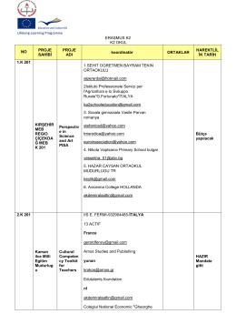 erasmus+ k2 2015 proje listesini görmek için tıklayınız.