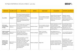 Sivil Toplum Afet Platformu: Soma 1N 2 K Matrisi