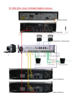 PC 10M 100v. Çıkışlı 10 Bölgeli Bağlantı Şeması :