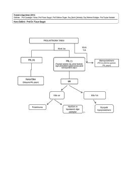 PROLAKT NOMA TANISI PRL (N) Kanca Etkisi PRL (↑) MR Klinik