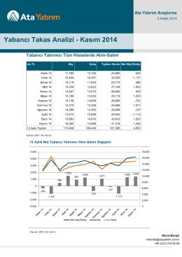 Yabancı Takas Analizi - Kasım 2014