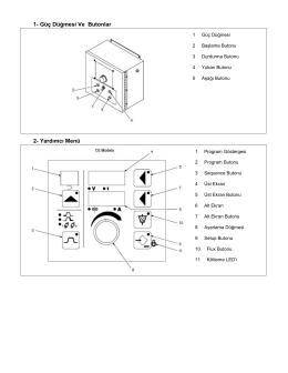 hdc 1500 dx-toz altı kontrol paneli (pdf)