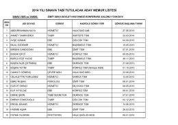 2014 yılı sınava tabi tutulacak aday memur listesi