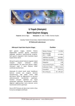 Bant Geçiren Süzgeç - ITU RF Lab