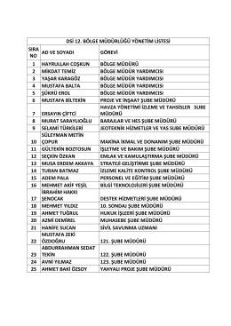 dsi 12. bölge müdürlüğü yönetim listesi sıra no ad ve soyadı görevi 1