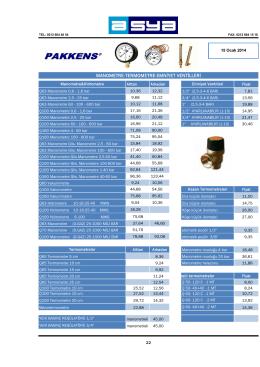 Termometre, Manometre, Hidrometre, Emniyet Ventilleri