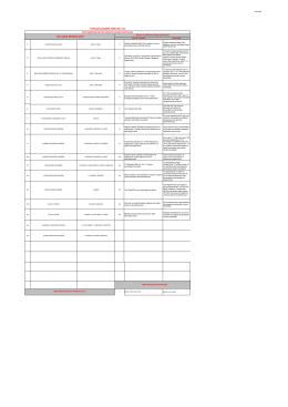 toplam çalışma noktası:106 - Adana Büyükşehir Belediyesi