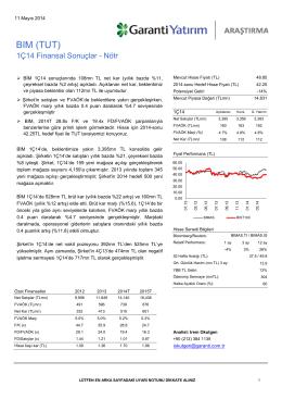 BIM (TUT) - Garanti Yatırım