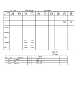 Sınıf : 10/A Toplam Ders Saati : 6 Sınıf Öğretmeni : Ders Gün (1) (2