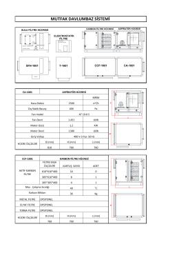 PDF Katalog İndir