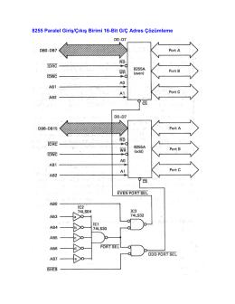 8255 Paralel Giriş/Çıkış Birimi 16-Bit G/Ç Adres Çözümleme