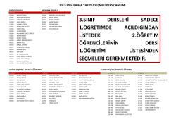 2013-2014 Bahar Yarıyılı Seçmeli Ders Dağılımı
