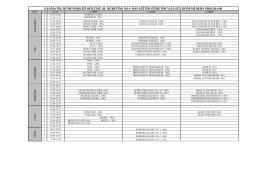 geomatik mühendisliği bölümü (ıı. öğretim) 2014–2015 eğitim