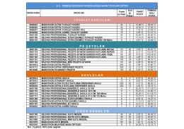 edk kagıt listesi temmuz-2014.xlsx