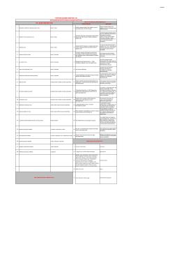 toplam çalışma noktası:102 - Adana Büyükşehir Belediyesi