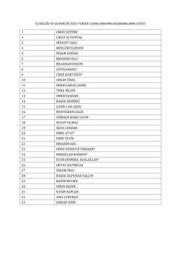 iş sağlığı ve güvenliği tezli yüksek lisans sınavını kazananların listesi