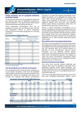 Ekonomik Büyüme - 2014 1. Çeyrek
