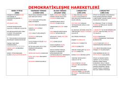 osmanlı devletinde demokratikleşme hareketleri
