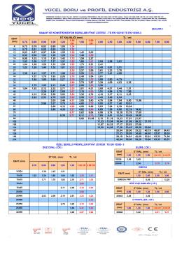 26.05.2014 Tarihli Yucel Boru Fiyat Listesi - Boru