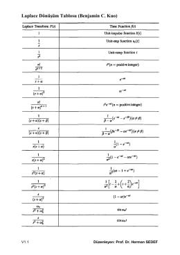 Laplace Dönüşüm Tablosu (Benjamin C. Kuo)