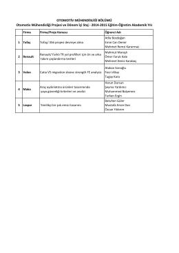 2014-2015 Eğitim-Öğretim Akademi