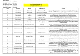 01.07.2014 tarihli araştırma görevlisi ilan