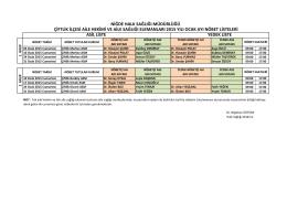 Çiftlik İlçe Nöbet Listesi - Niğde Halk Sağlığı Müdürlüğü