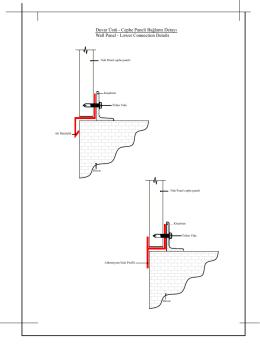 Duvar Üstü - Cephe Paneli Bağlantı Detayı Wall Panel