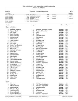 2.8.2014 Event 5 Bayanlar, 100m Kurbağa/Breast Açık 1.