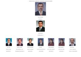 organizasyon şeması - Çevre ve Şehircilik Bakanlığı