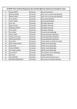Eğitime Katılacak Olan İç Denetçilere İlişkin Liste