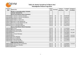 2014 ÖSYS Önlisans En Düşük Yerleştirme Puanları