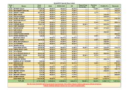 A3 Blok 25.02.2015 Borç Bakiye Listesi