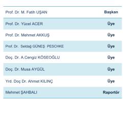 Prof. Dr. M. Fatih UŞAN Başkan Prof. Dr. Yücel ACER Üye Prof. Dr