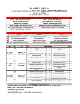 yıldızlar grup birinciliği - Antalya Gençlik ve Spor İl Müdürlüğü