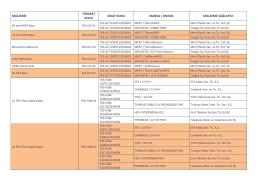 Onaylı Ürün Tedarikçi Listesi - 562kb