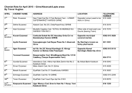 Chemist Rota for April 2015 – Girne/Alsancak/Lapta