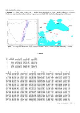 Şekil 1. Yörüngesi SLR ölçüleri ile belirlenen Yükseklik Ölçme